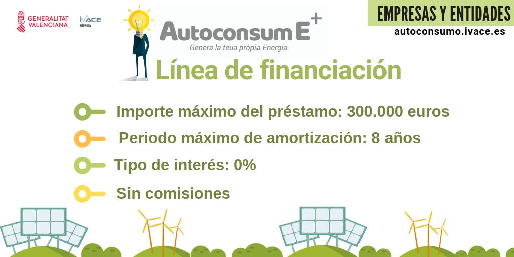FINANCIACIÓN BONIFICADA PARA PROYECTOS DE AUTOCONSUMO ELÉCTRICO EN EMPRESAS Y ENTIDADES 2019