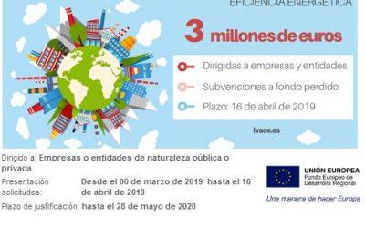 PROGRAMA DE AHORRO Y EFICIENCIA ENERGÉTICA EN LA INDUSTRIA 2019