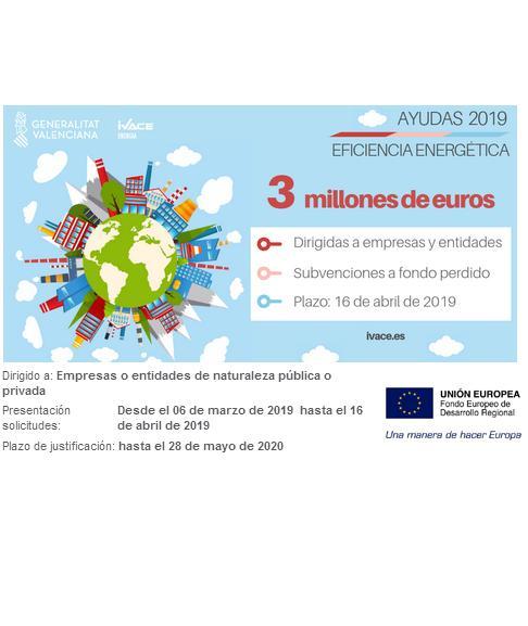 PROGRAMA DE IMPLANTACIÓN DE SISTEMAS DE GESTIÓN ENERGÉTICA 2019