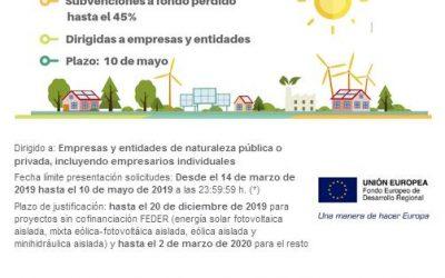 PROGRAMA DE ENERGÍAS RENOVABLES Y BIOCARBURANTES 2019