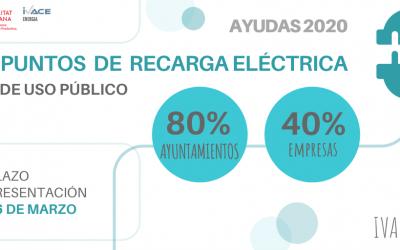 AYUDAS INFRAESTRUCTURAS DE RECARGA PARA VEHÍCULOS ELÉCTRICOS 2020
