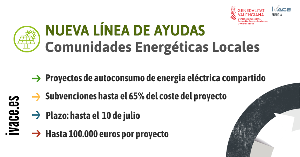 AYUDAS COMUNIDADES ENERGÉTICAS LOCALES 2020
