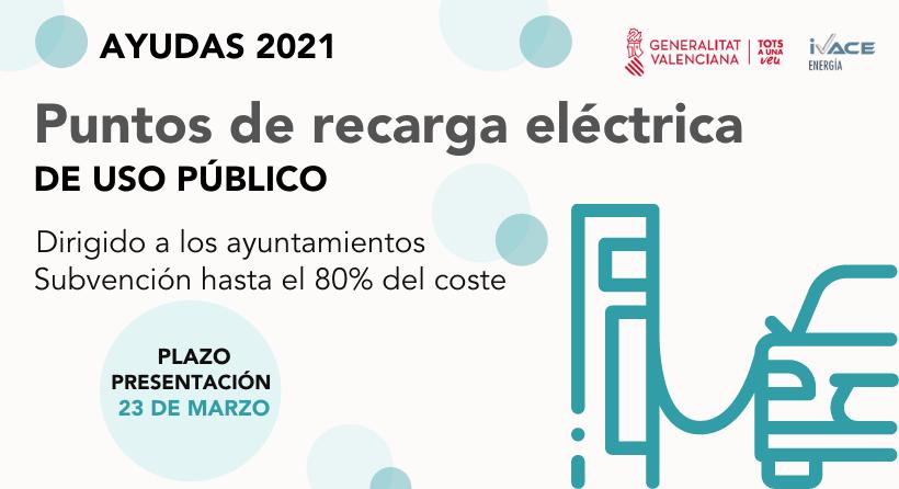 AYUDAS INFRAESTRUCTURAS DE RECARGA PARA VEHÍCULOS ELÉCTRICOS 2021